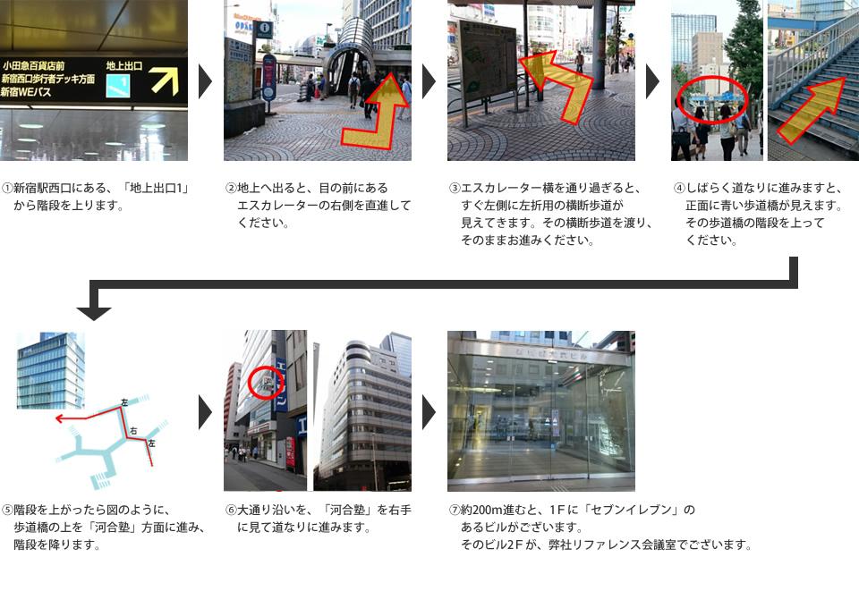 新宿 駅 西